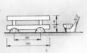 Лавка из бревна своими руками чертежи и размеры схемы 58